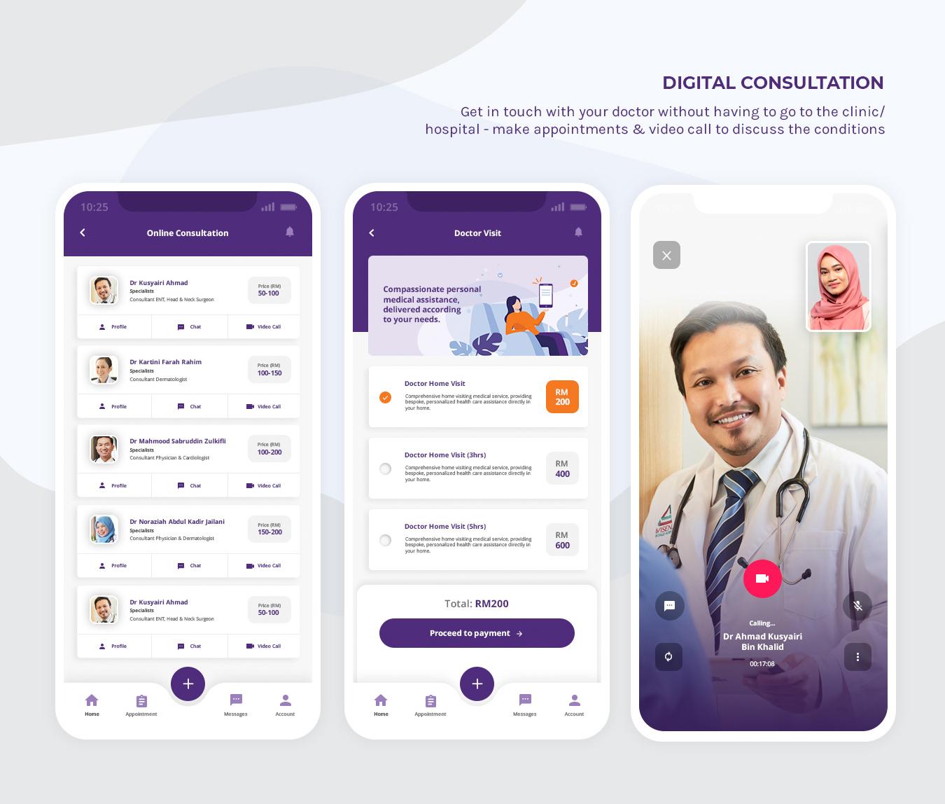 TrueCare2U - Mobile Application - Digital Consultation